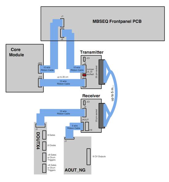mbhp_line_driver_usecase_mbseq.png